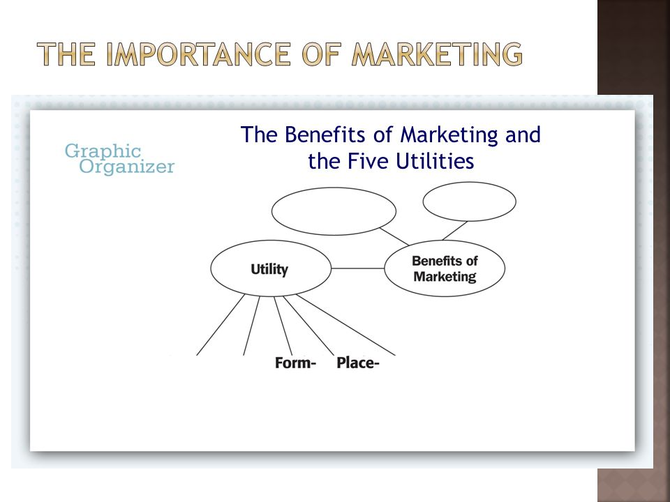 The Benefits of Marketing and the Five Utilities