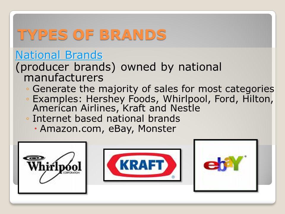 BRANDING Chapter 311 What Is Branding UNDERSTANDING
