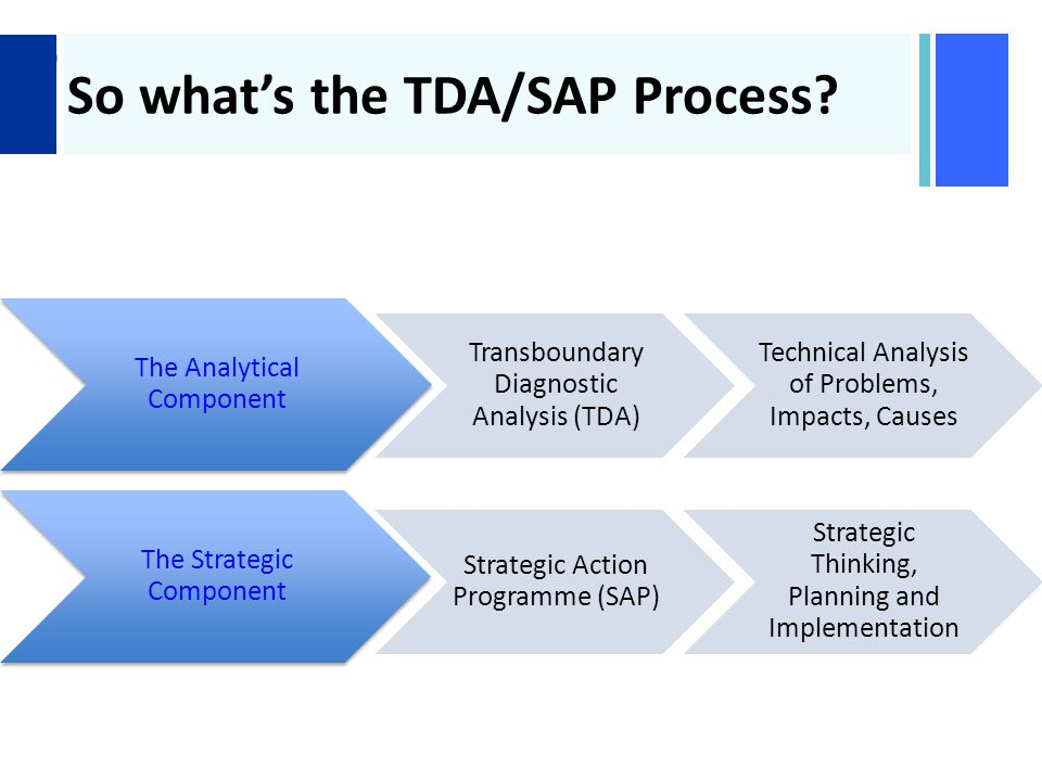 + The Analytical Component Transboundary Diagnostic Analysis (TDA) Technical Analysis of Problems, Impacts, Causes The Strategic Component Strategic Action Programme (SAP) Strategic Thinking, Planning and Implementation