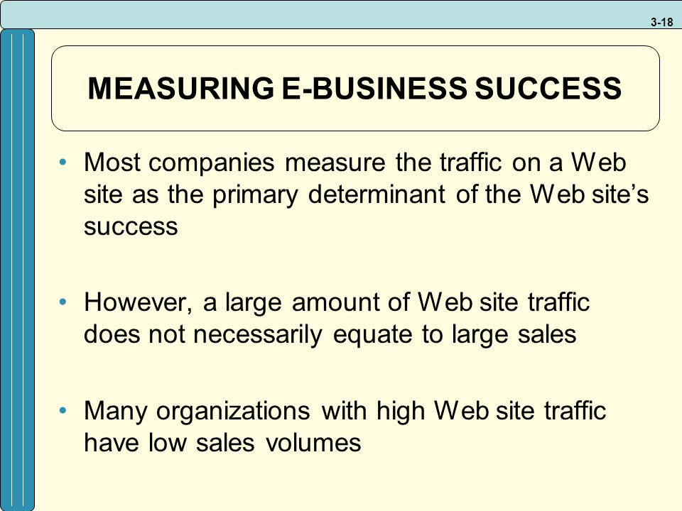 3-18 MEASURING E-BUSINESS SUCCESS Most companies measure the traffic on a Web site as the primary determinant of the Web site's success However, a large amount of Web site traffic does not necessarily equate to large sales Many organizations with high Web site traffic have low sales volumes