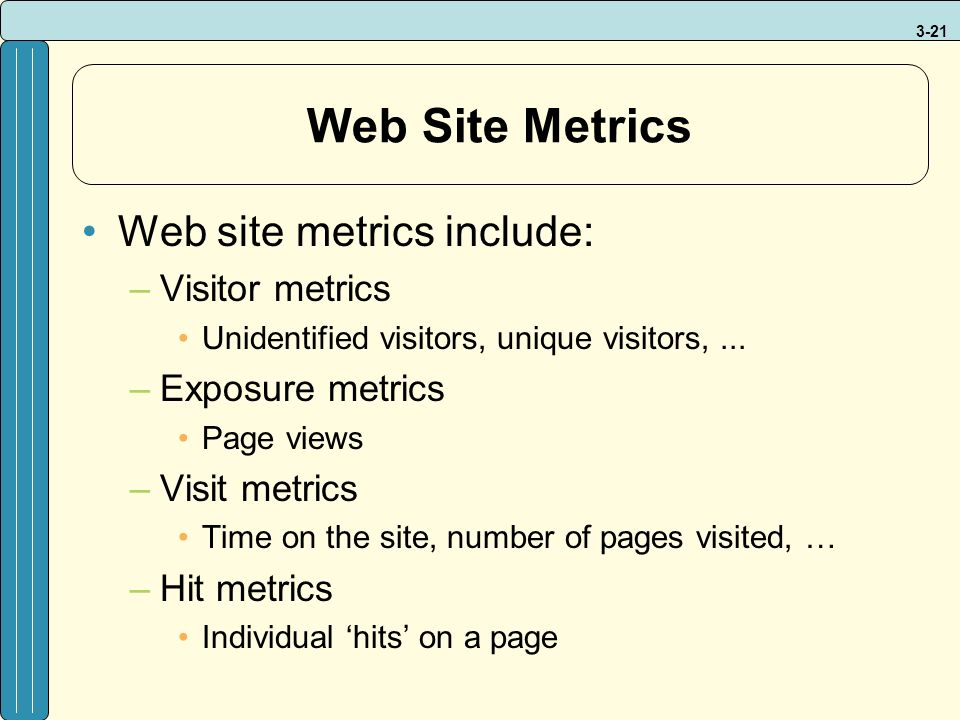 3-21 Web Site Metrics Web site metrics include: –Visitor metrics Unidentified visitors, unique visitors,... –Exposure metrics Page views –Visit metric