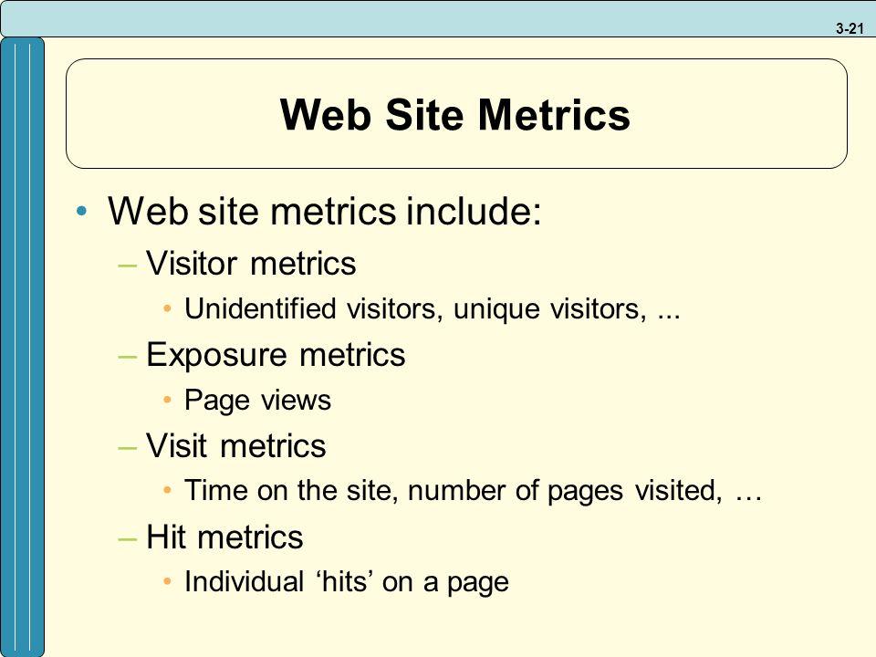 3-21 Web Site Metrics Web site metrics include: –Visitor metrics Unidentified visitors, unique visitors,...