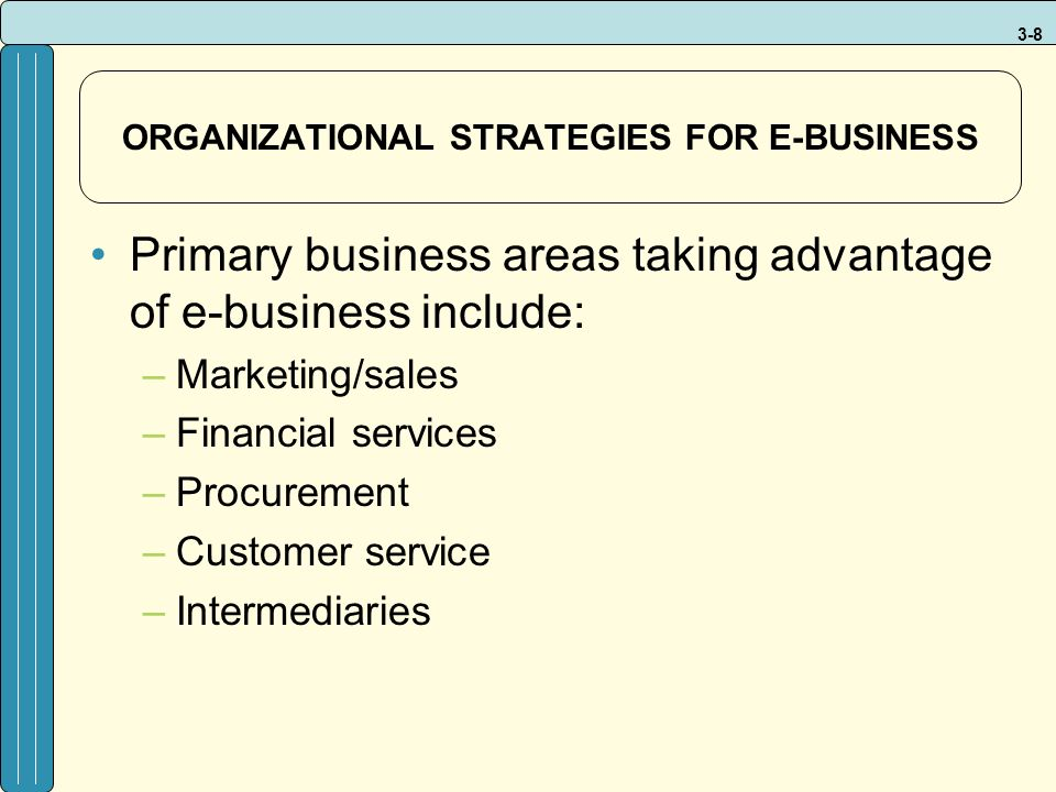 3-8 ORGANIZATIONAL STRATEGIES FOR E-BUSINESS Primary business areas taking advantage of e-business include: –Marketing/sales –Financial services –Proc