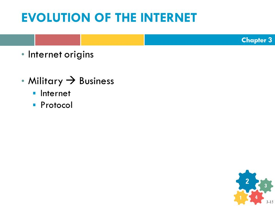 Chapter 3 EVOLUTION OF THE INTERNET Internet origins Military  Business  Internet  Protocol 3-15