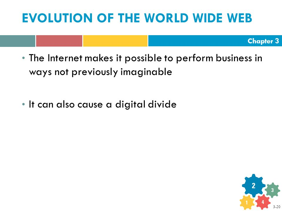 Chapter 3 EVOLUTION OF THE WORLD WIDE WEB The Internet makes it possible to perform business in ways not previously imaginable It can also cause a digital divide 3-20