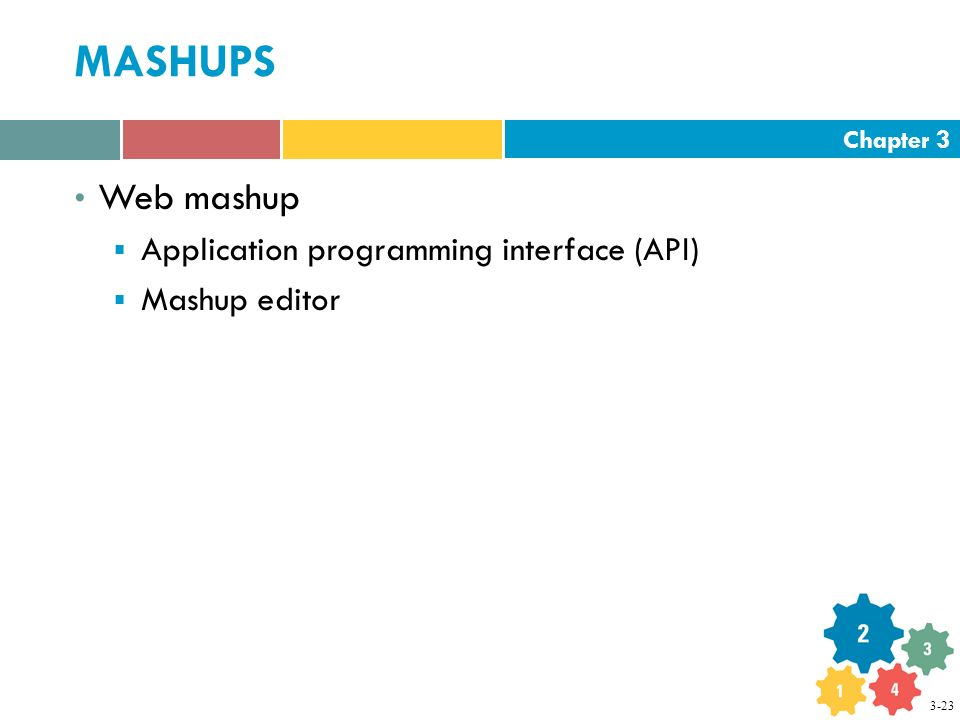Chapter 3 MASHUPS Web mashup  Application programming interface (API)  Mashup editor 3-23