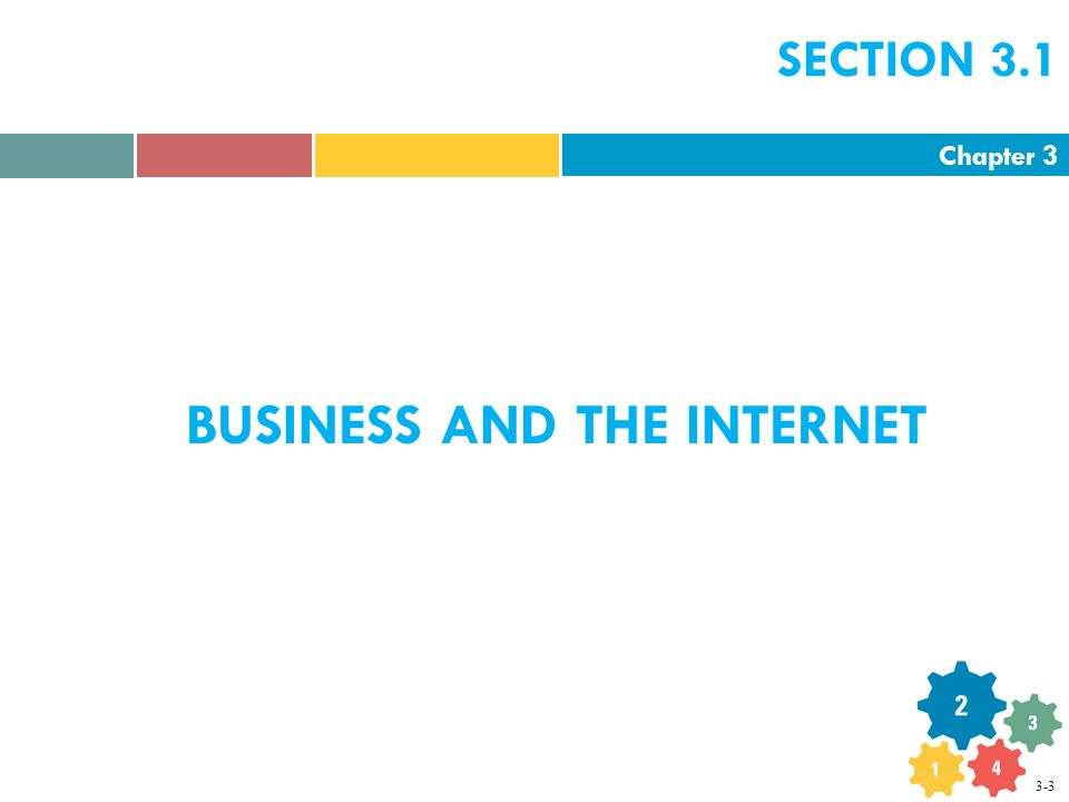Chapter 3 SECTION 3.1 BUSINESS AND THE INTERNET 3-3
