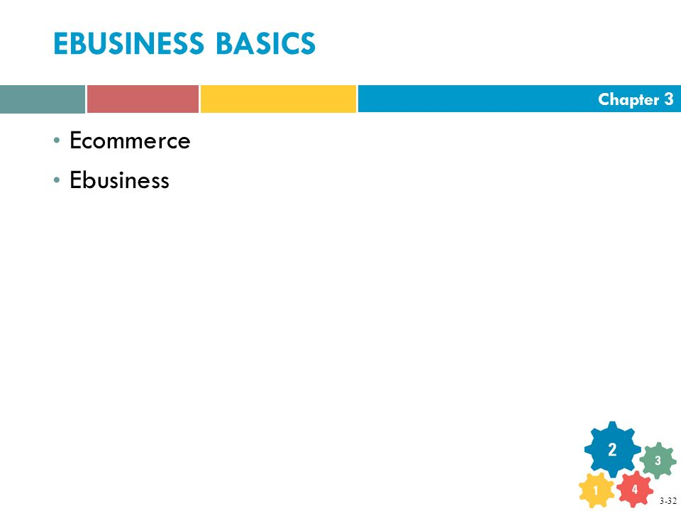Chapter 3 EBUSINESS BASICS Ecommerce Ebusiness 3-32