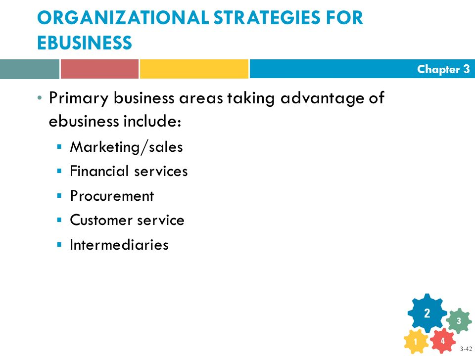 Chapter 3 ORGANIZATIONAL STRATEGIES FOR EBUSINESS Primary business areas taking advantage of ebusiness include:  Marketing/sales  Financial services  Procurement  Customer service  Intermediaries 3-42