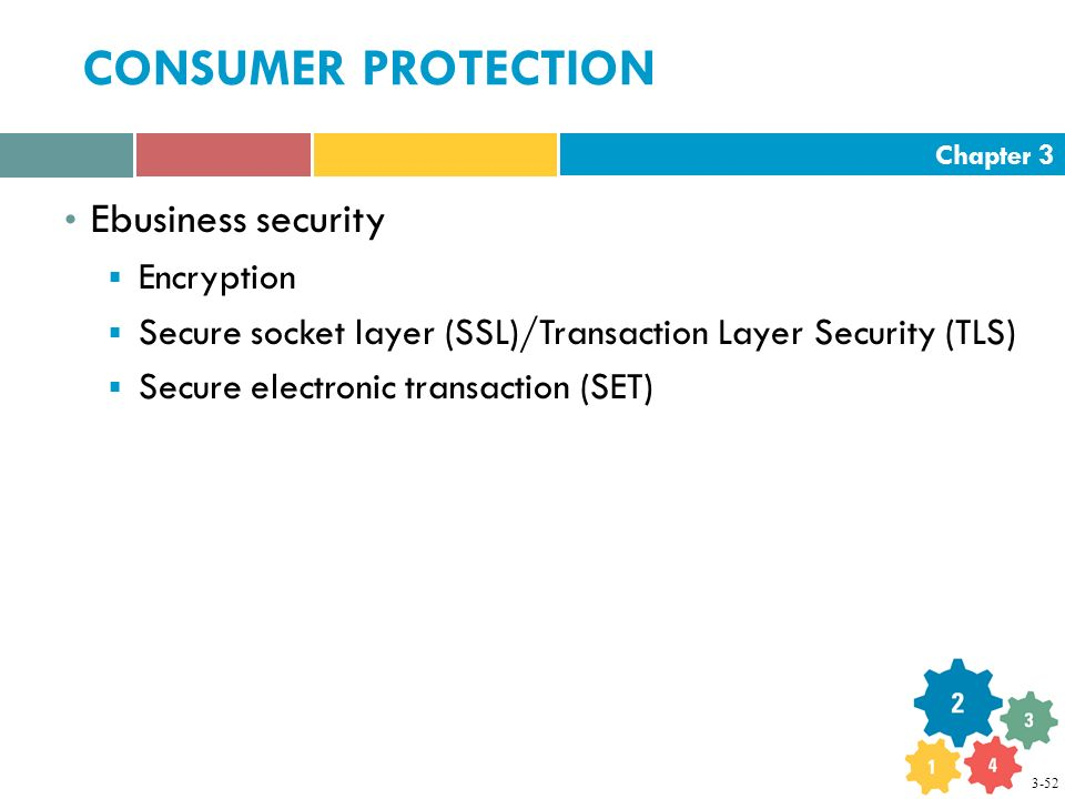 Chapter 3 CONSUMER PROTECTION Ebusiness security  Encryption  Secure socket layer (SSL)/Transaction Layer Security (TLS)  Secure electronic transaction (SET) 3-52