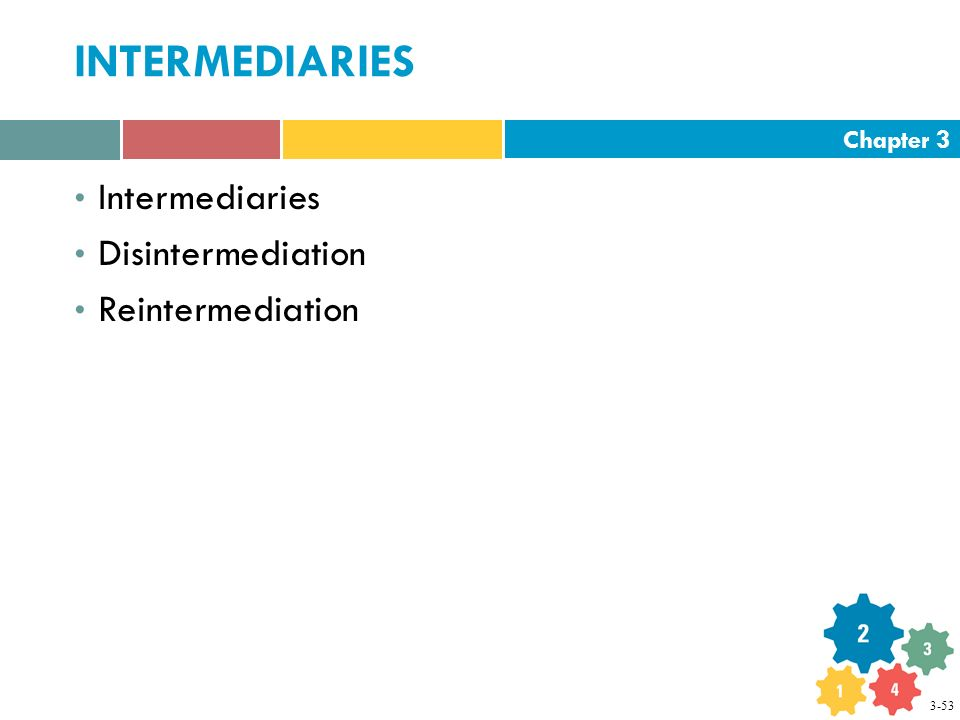 Chapter 3 INTERMEDIARIES Intermediaries Disintermediation Reintermediation 3-53