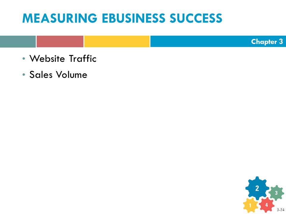 Chapter 3 MEASURING EBUSINESS SUCCESS Website Traffic Sales Volume 3-54