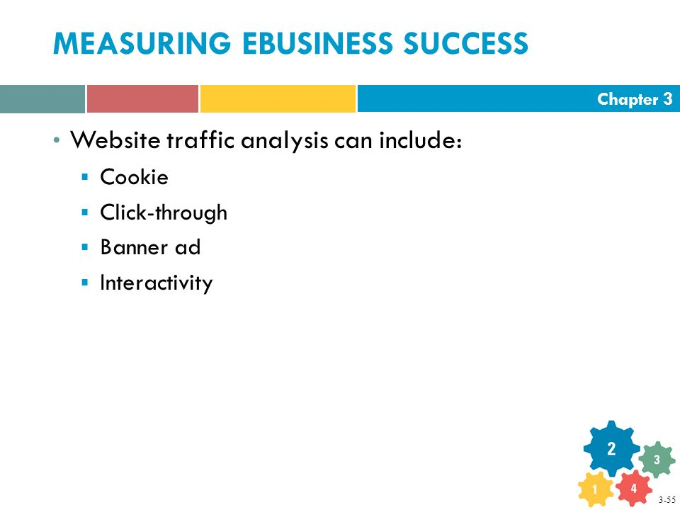 Chapter 3 MEASURING EBUSINESS SUCCESS Website traffic analysis can include:  Cookie  Click-through  Banner ad  Interactivity 3-55