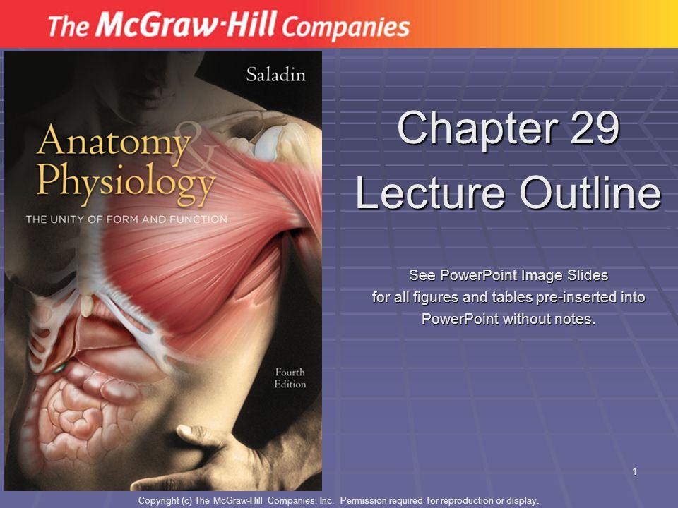 Atemberaubend Mcgraw Hill Anatomy And Physiology Galerie ...