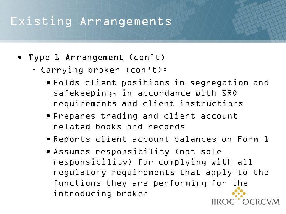 Online broker forex
