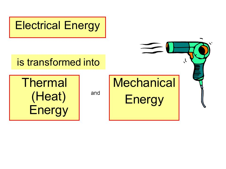 Energy cannot be created or destroyed but we can transform it 34 is transformed into electrical energy thermal heat energy mechanical energy and sciox Image collections