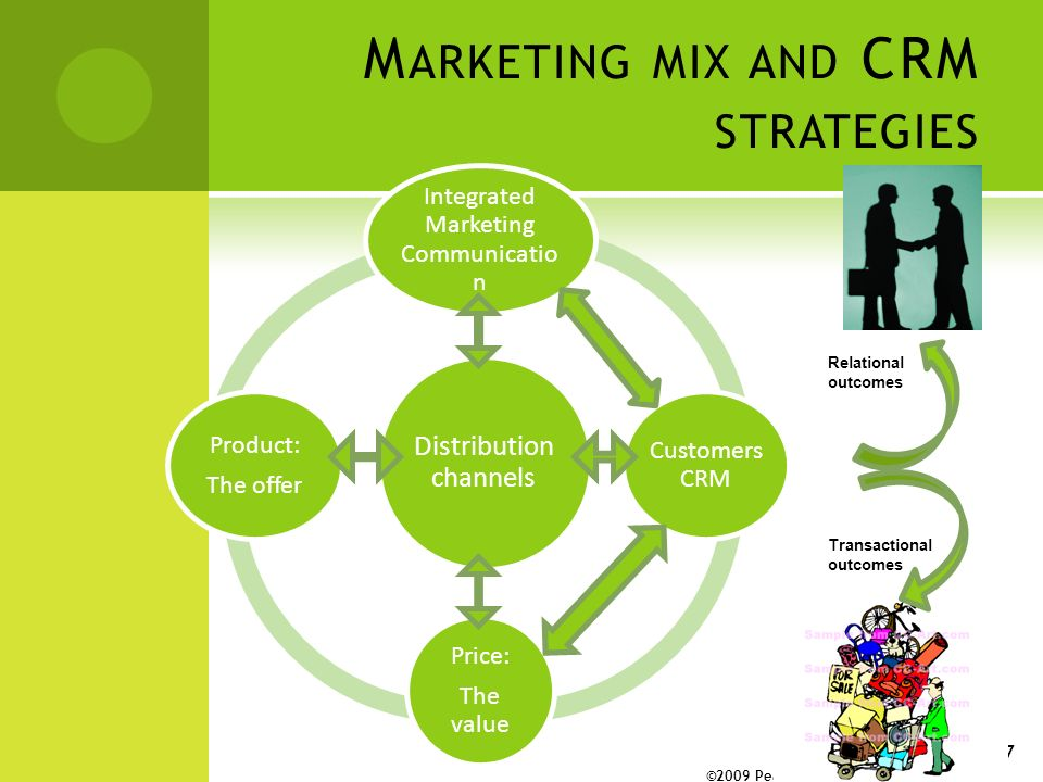 M ARKETING MIX AND CRM STRATEGIES ©2009 Pearson Education, Inc.