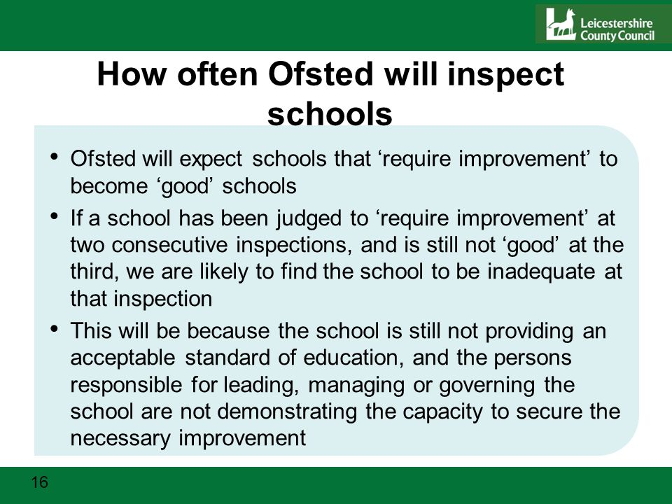 16 How often Ofsted will inspect schools Ofsted will expect schools that 'require improvement' to become 'good' schools If a school has been judged to 'require improvement' at two consecutive inspections, and is still not 'good' at the third, we are likely to find the school to be inadequate at that inspection This will be because the school is still not providing an acceptable standard of education, and the persons responsible for leading, managing or governing the school are not demonstrating the capacity to secure the necessary improvement