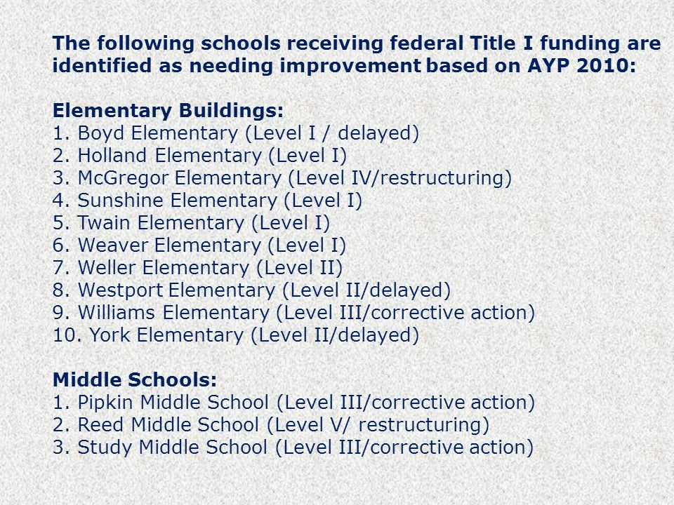 The following schools receiving federal Title I funding are identified as needing improvement based on AYP 2010: Elementary Buildings: 1.