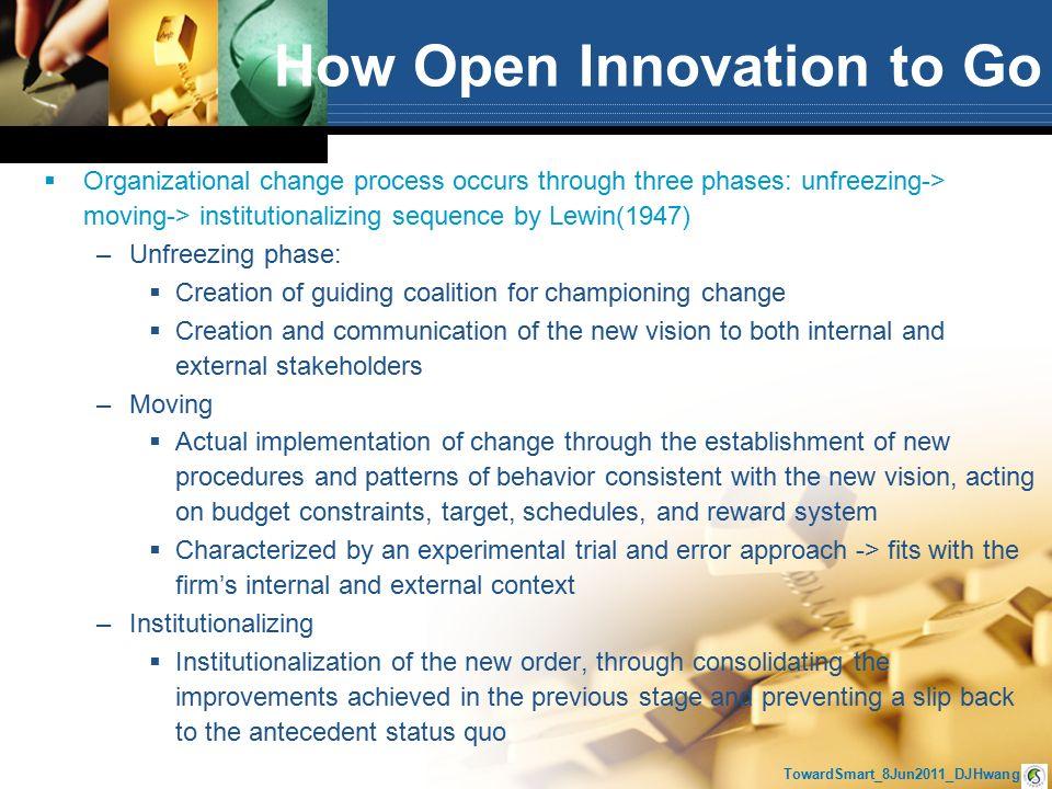 organizational change phase iii