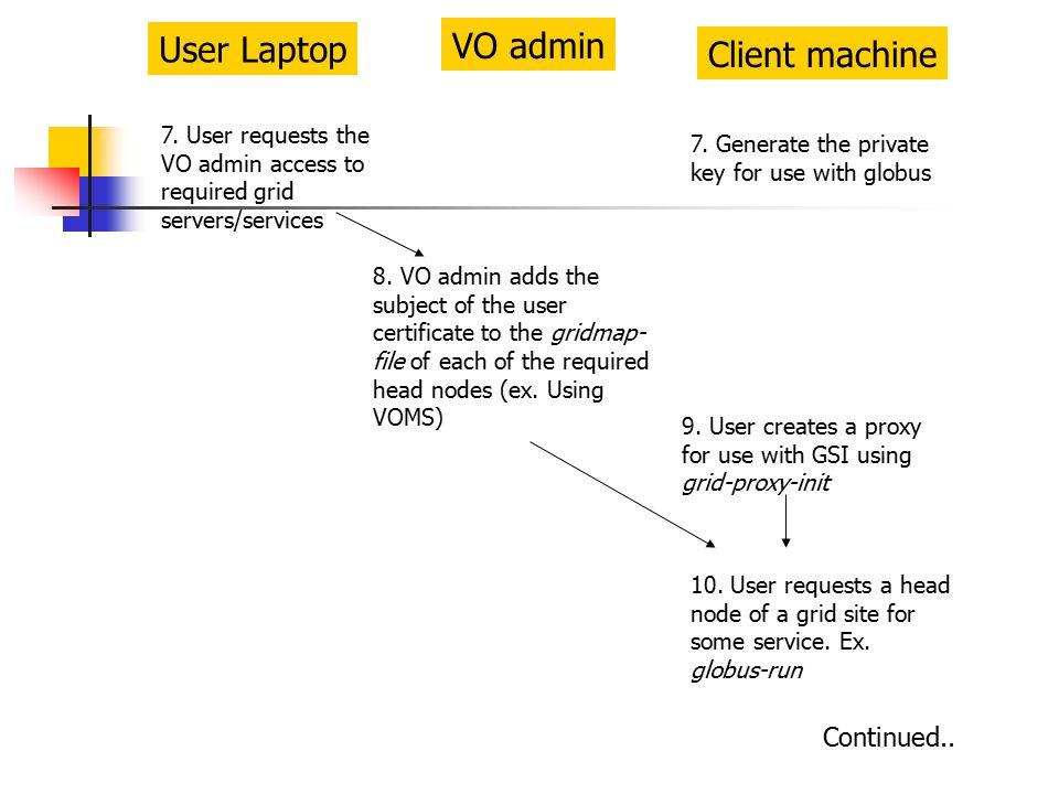 User Laptop VO admin 8.