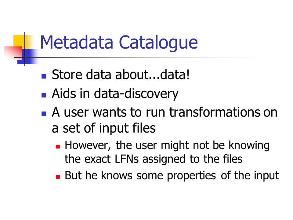 Metadata Catalogue Store data about...data.