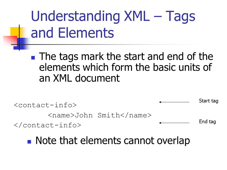 Understanding XML – Tags and Elements The tags mark the start and end of the elements which form the basic units of an XML document John Smith Start tag End tag Note that elements cannot overlap