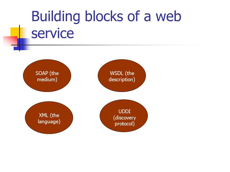 Building blocks of a web service SOAP (the medium) XML (the language) WSDL (the description) UDDI (discovery protocol)