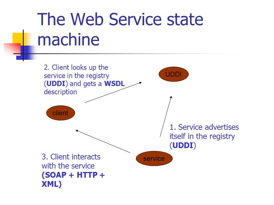 UDDI client service 2.