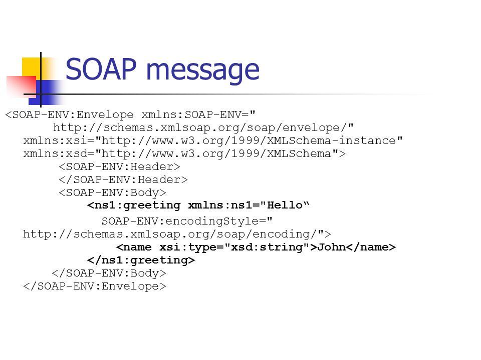 SOAP message <ns1:greeting xmlns:ns1= Hello SOAP-ENV:encodingStyle= http://schemas.xmlsoap.org/soap/encoding/ > John