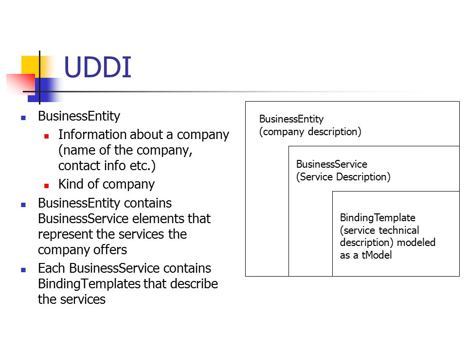 UDDI BusinessEntity (company description) BusinessService (Service Description) BindingTemplate (service technical description) modeled as a tModel BusinessEntity Information about a company (name of the company, contact info etc.) Kind of company BusinessEntity contains BusinessService elements that represent the services the company offers Each BusinessService contains BindingTemplates that describe the services