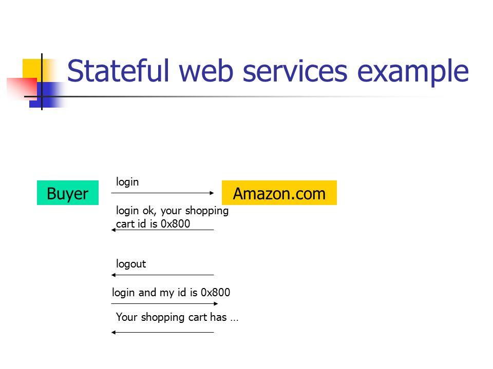 Stateful web services example BuyerAmazon.com login login ok, your shopping cart id is 0x800 logout login and my id is 0x800 Your shopping cart has …
