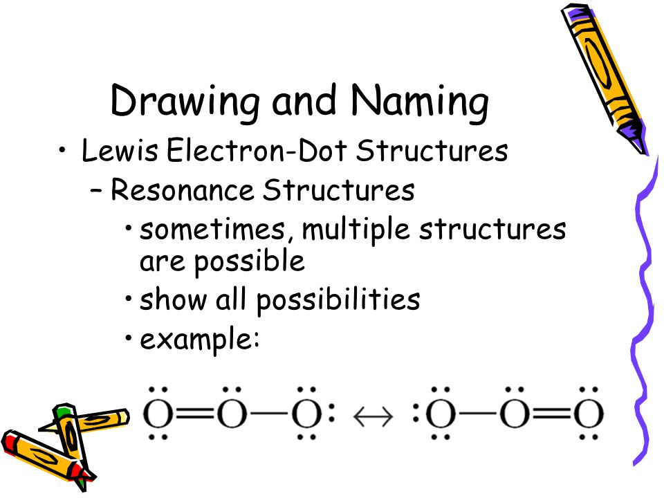 Drawing and Naming Lewis Electron-Dot Structures –Resonance Structures sometimes, multiple structures are possible show all possibilities example: