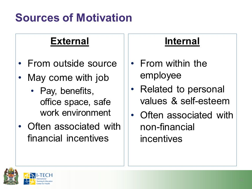 Sources of Motivation External From outside source May come with job Pay, benefits, office space, safe work environment Often associated with financial incentives Internal From within the employee Related to personal values & self-esteem Often associated with non-financial incentives 22