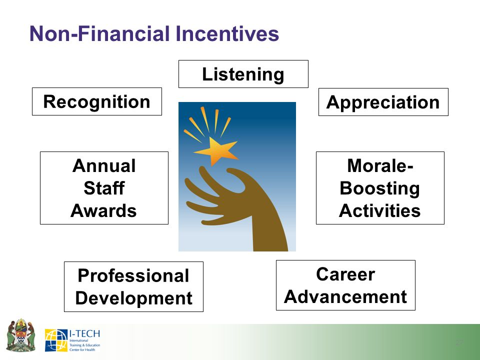 Non-Financial Incentives 27 Recognition Appreciation Career Advancement Professional Development Listening Morale- Boosting Activities Annual Staff Awards