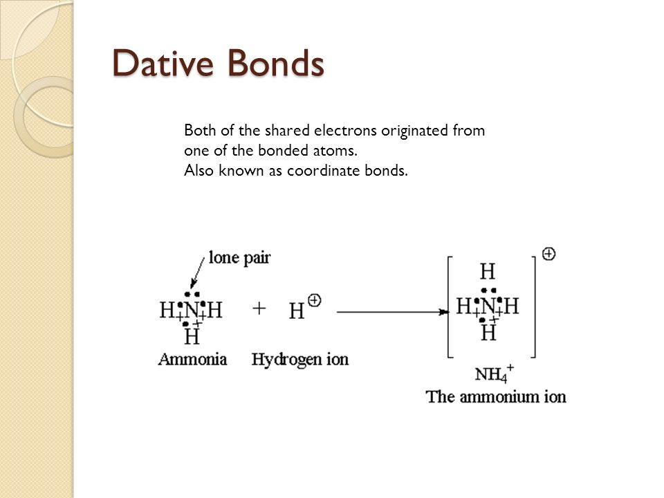 Dative Bonds Both of the shared electrons originated from one of the bonded atoms.