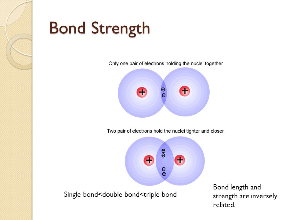 Bond Strength Single bond<double bond<triple bond Bond length and strength are inversely related.