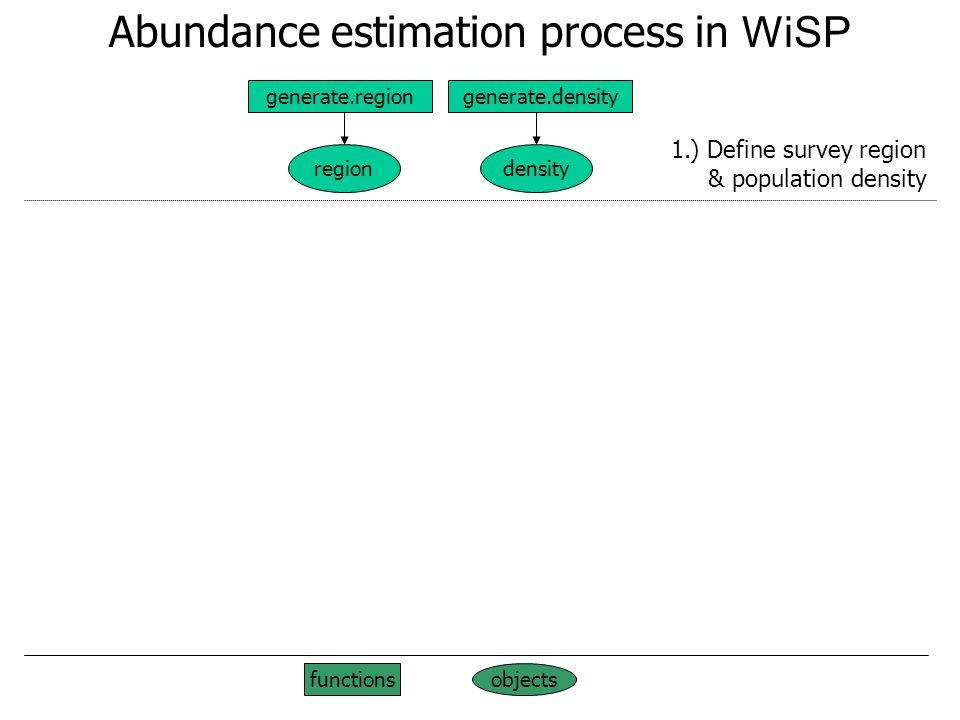 define wisp
