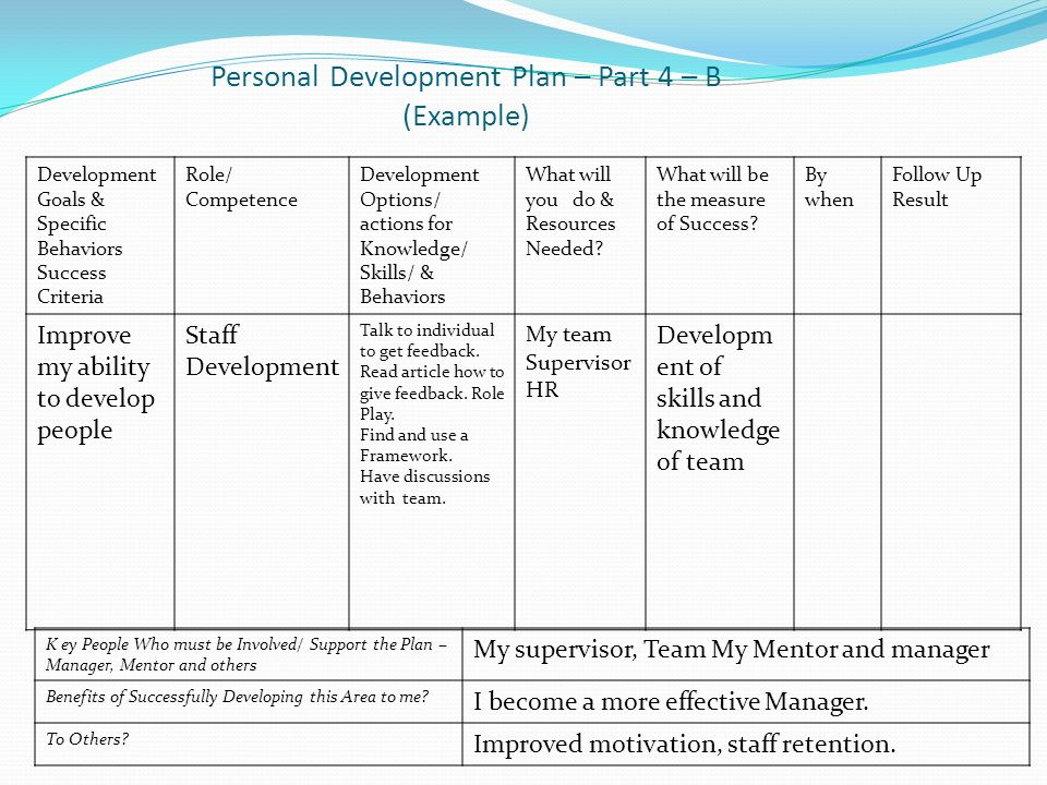 Presentation Contents What do we mean by Personal Development – Personal Development Portfolio Example