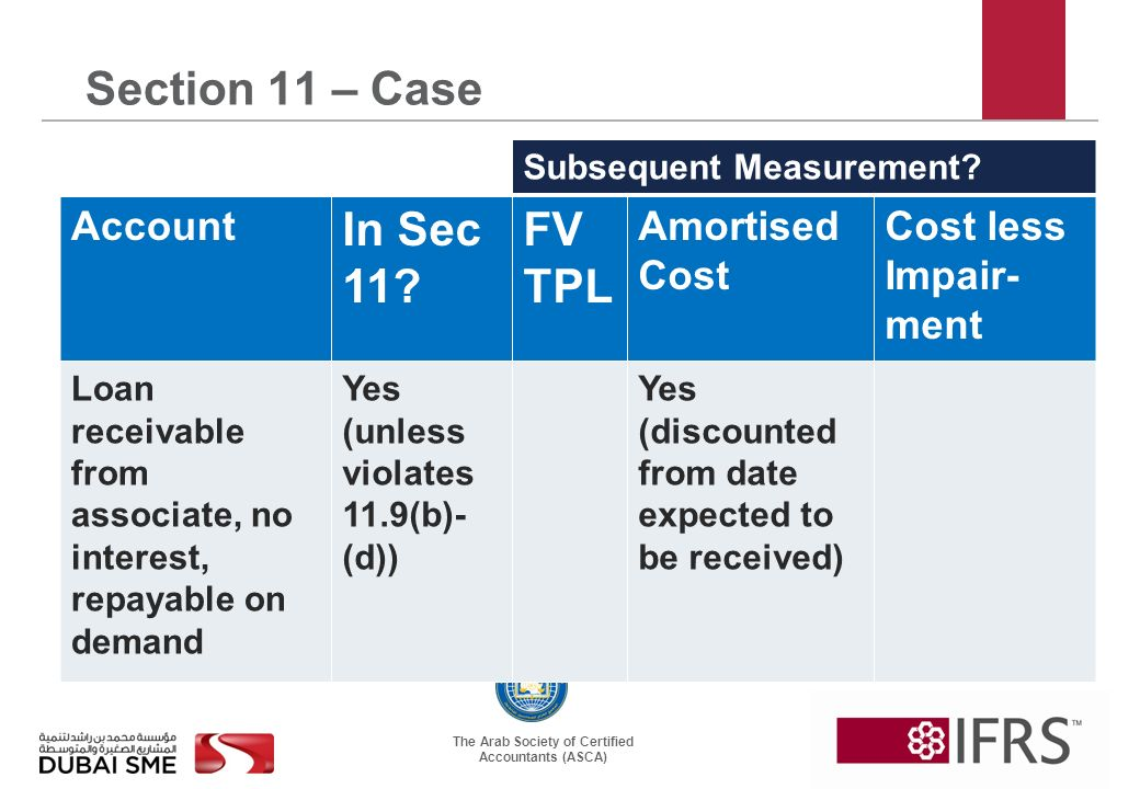 The Arab Society of Certified Accountants (ASCA) Section 11 – Case Subsequent Measurement.
