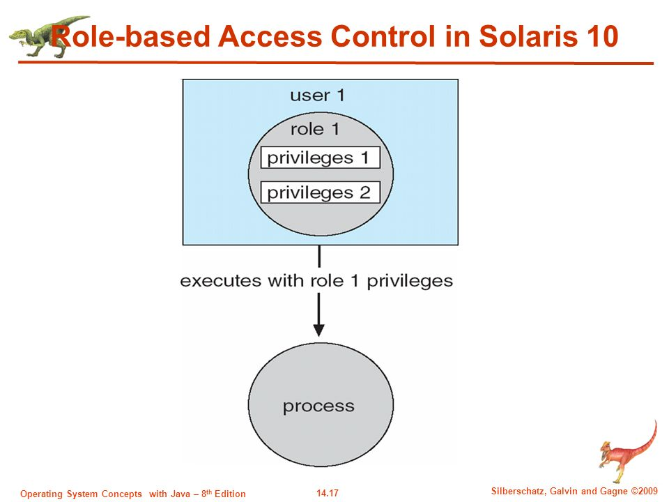 14.17 Silberschatz, Galvin and Gagne ©2009 Operating System Concepts with Java – 8 th Edition Role-based Access Control in Solaris 10
