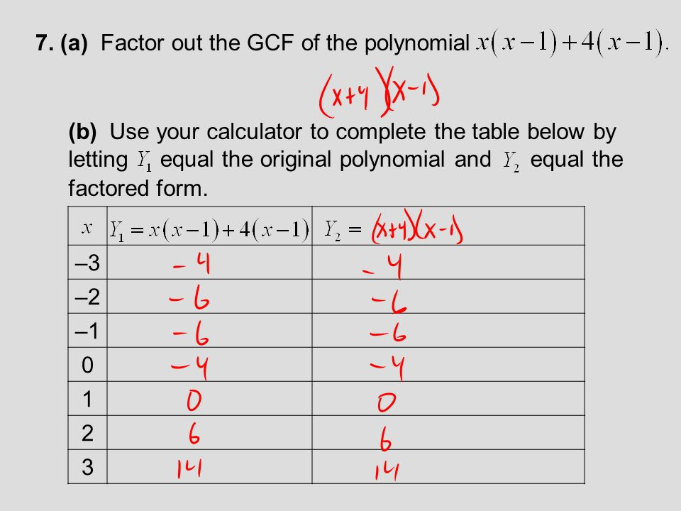 Section 61 An Introduction To Factoring Polynomials Ppt Download