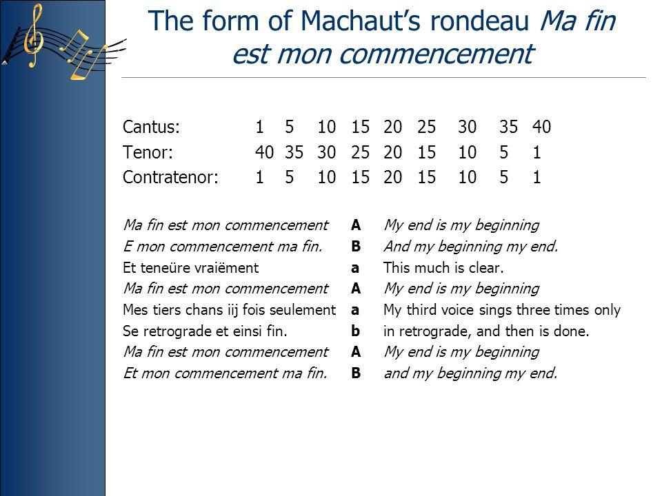 CHAPTER 12 FOURTEENTH-CENTURY MUSIC IN REIMS: GUILLUAME DE MACHAUT ...