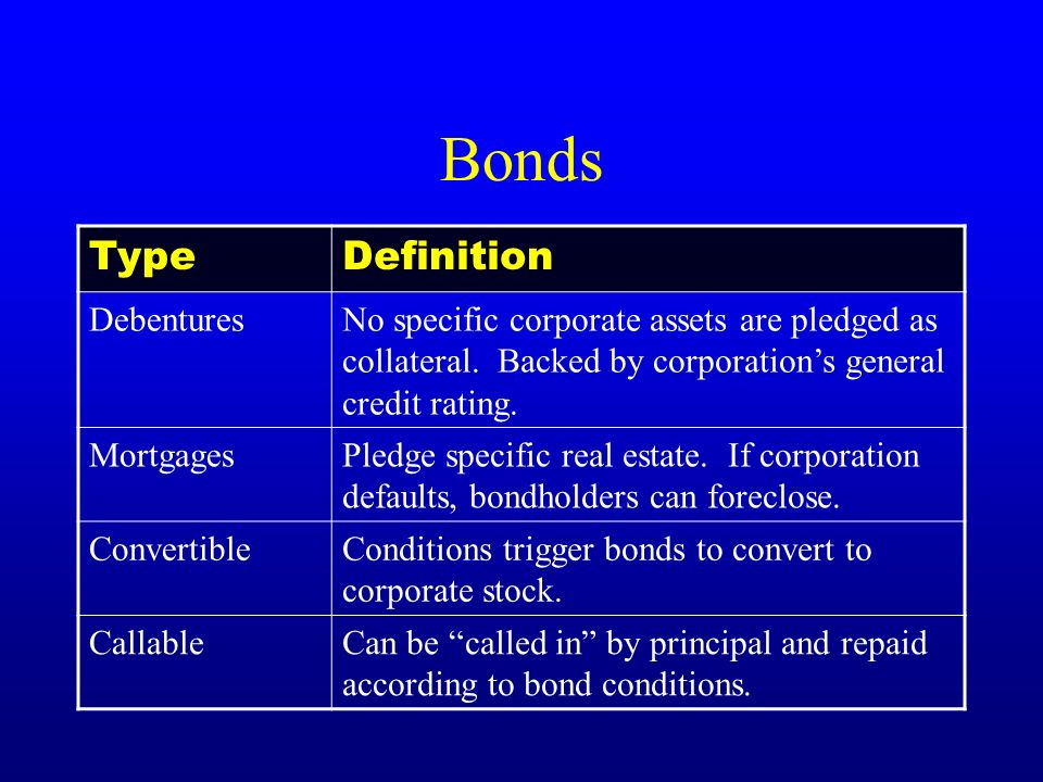 Bonds TypeDefinition DebenturesNo specific corporate assets are pledged as collateral.