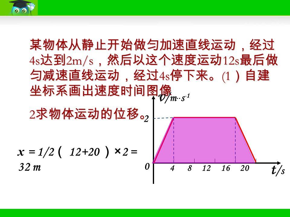 某物体从静止开始做匀加速直线运动,经过 4s 达到 2m/s ,然后以这个速度运动 12s 最后做 匀减速直线运动,经过 4s 停下来。 (1 )自建 坐标系画出速度时间图像 2 求物体运动的位移。 x = 1/2 ( 12+20 ) ×2 = 32 m 2 v / m ·· s -1 0 t/st/s 4 8 12 16 20