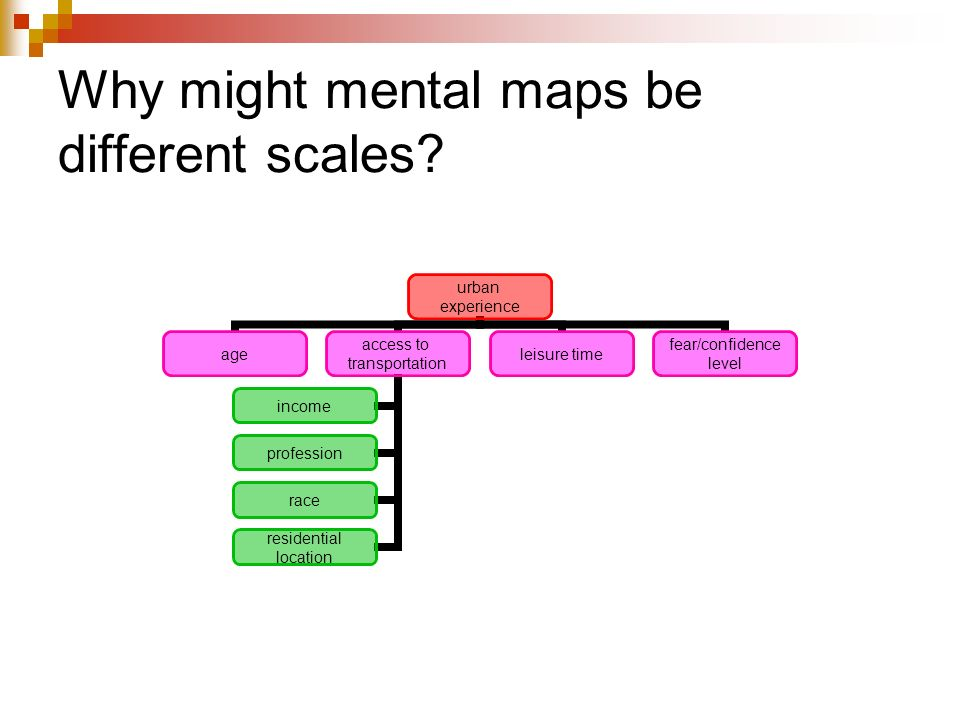 Why might mental maps be different scales.