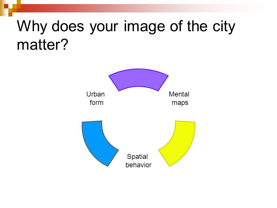 Why does your image of the city matter Mental maps Spatial behavior Urban form
