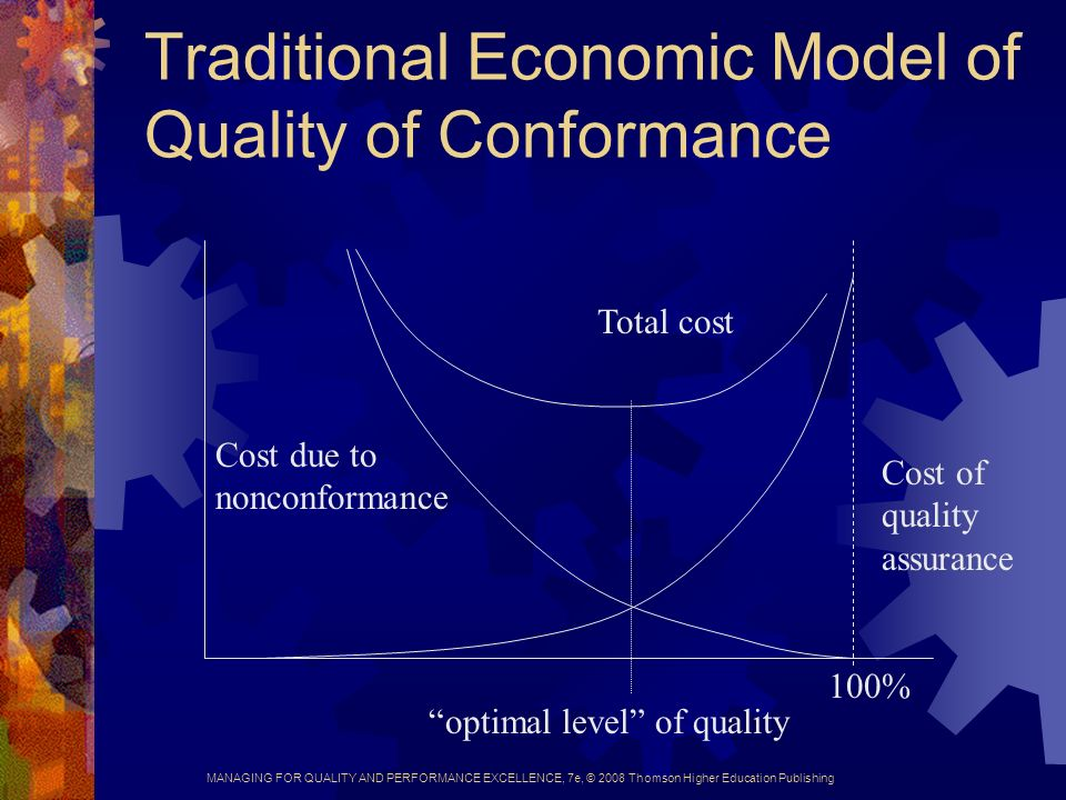 MANAGING FOR QUALITY AND PERFORMANCE EXCELLENCE, 7e, © 2008 Thomson Higher Education Publishing Traditional Economic Model of Quality of Conformance Total cost Cost due to nonconformance Cost of quality assurance optimal level of quality 100%