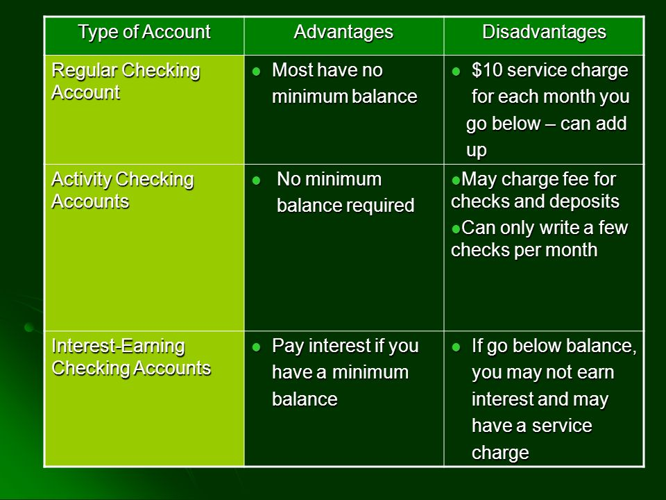 Type of Account AdvantagesDisadvantages Regular Checking Account Most have no Most have no minimum balance minimum balance $10 service charge $10 service charge for each month you for each month you go below – can add go below – can add up up Activity Checking Accounts No minimum No minimum balance required balance required May charge fee for checks and deposits May charge fee for checks and deposits Can only write a few checks per month Can only write a few checks per month Interest-Earning Checking Accounts Pay interest if you Pay interest if you have a minimum have a minimum balance balance If go below balance, If go below balance, you may not earn you may not earn interest and may interest and may have a service have a service charge charge