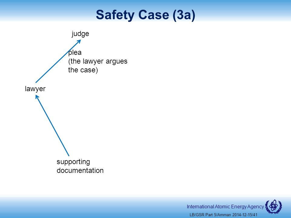 International Atomic Energy Agency Safety Case (3a) judge lawyer supporting documentation plea (the lawyer argues the case) LB/GSR Part 5/Amman /41